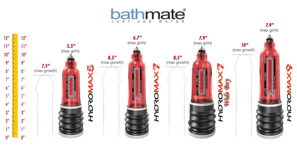 bathmate-hydromax-size-guide