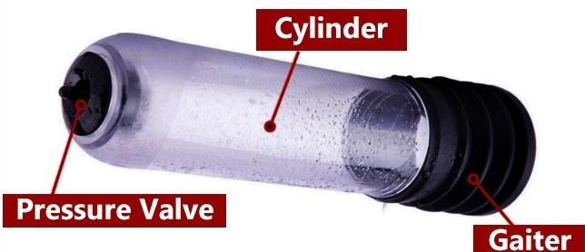 penomet-pressure-relief-valve
